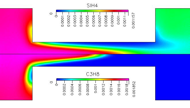 Fig. 3 SIH4(上)及び C3H8(下)の質量分率