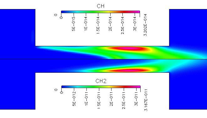 Fig. 4 CH(上)及び CH2(下)の質量分率