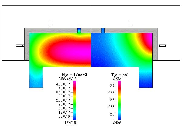 Fig. 4 電子密度( Ne )及び 電子温度 ( Te )