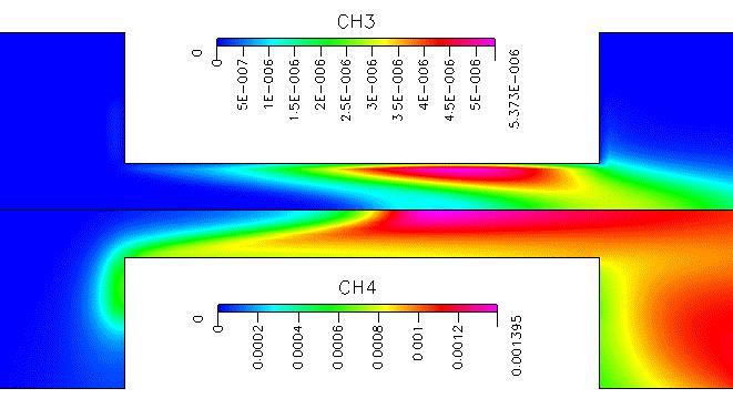 Fig. 5 CH3(上)及び CH4(下)の質量分率