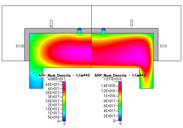 Fig. 5 Ar の数密度( AR number density ) 及び Ar の数密度( Ar number density )