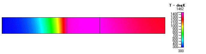 Fig. 6 温度分布