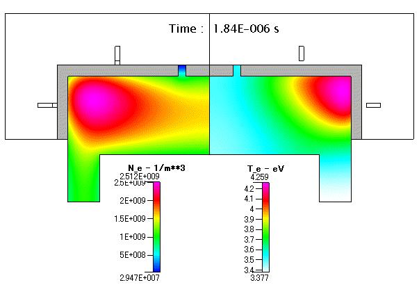 Fig. 6 電子密度( Ne )及び 電子温度 ( Te ) [ 50周期後 ]