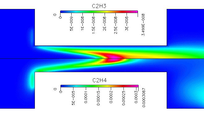 Fig. 7 C2H3(上)及び C2H4(下)の質量分率