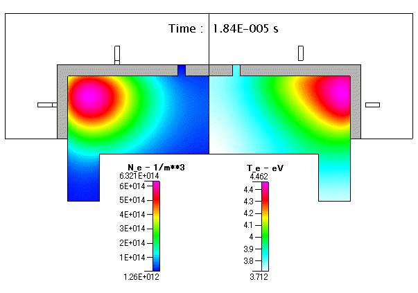 Fig. 7 電子密度( Ne )及び 電子温度 ( Te ) [ 500周期後 ]