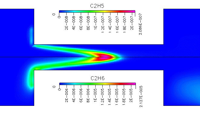 Fig. 8 C2H5(上)及び C2H6(下)の質量分率
