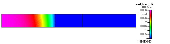 Fig. 8 H2 のモル分率