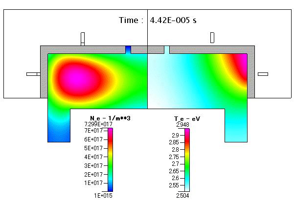 Fig. 8 電子密度( Ne )及び 電子温度 ( Te ) [ 600周期後 ]