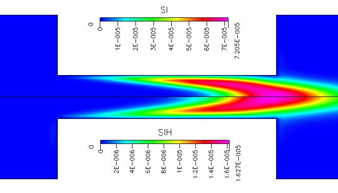 Fig. 9 Si(上)及び SiH(下)の質量分率