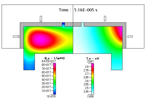 Fig. 9 電子密度( Ne )及び 電子温度 ( Te ) [ 700周期後 ]