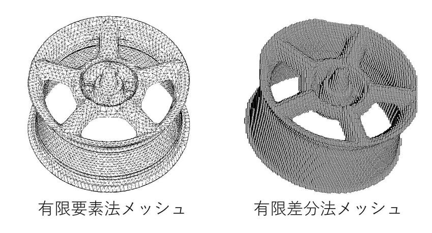 鋳造シミュレーションProCASTの特徴① -有限要素法解析-
