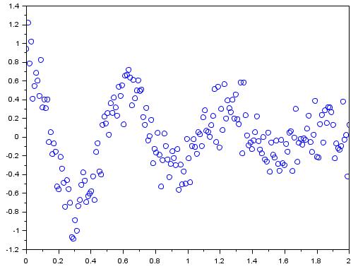 Scilab使用例(5) -グラフ描画(1)の2