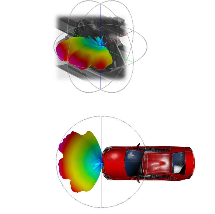 オンラインセミナー:自動運転にかかせないミリ波レーダーの車載シミュレーション最前線~ここまで出来る、マツダ様のミリ波レーダー解析事例~
