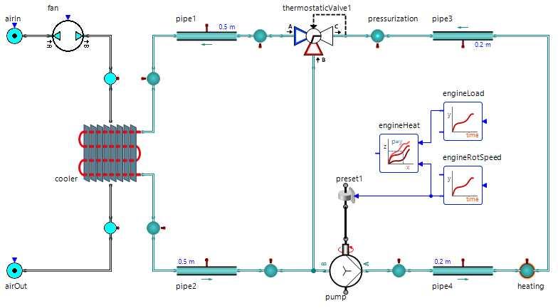 熱交換器モデル(応用)