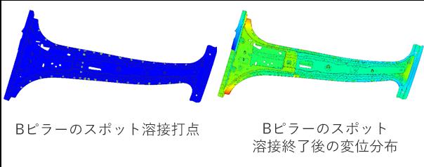 溶接変形解析ソフトウェア「VISUAL ASSEMBLY」体験コース