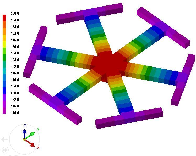 鋳造シミュレーションProCASTの特徴③ -伝熱計算1-