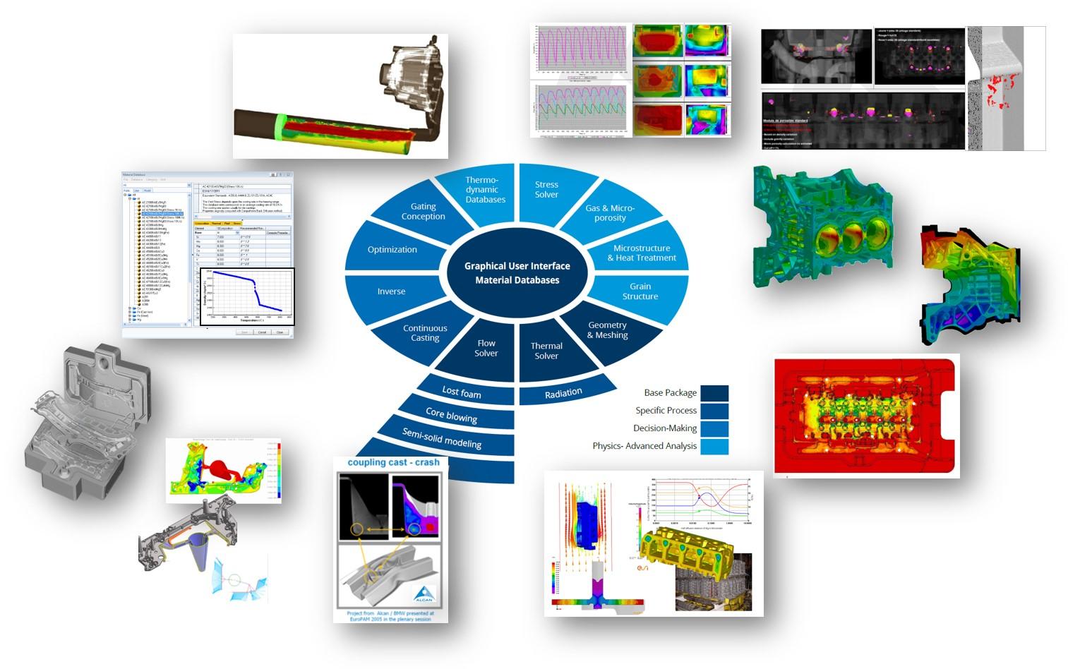 オンラインセミナー : ダイカスト・重力鋳造編 - 予測精度にこだわる!鋳造解析オンラインセミナー製品品質向上・コスト削減・試作レスを実現