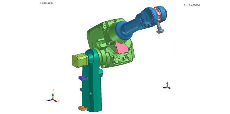 3Dシミュレーションとの連成解析事例 - モーター駆動によるロボットアームのPID制御